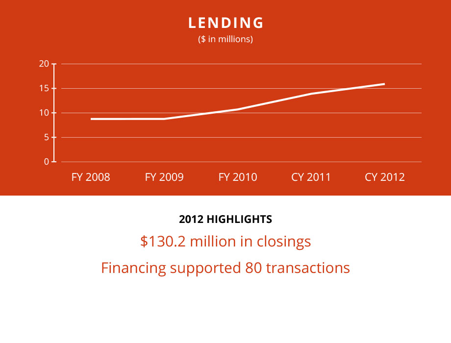 The Reinvestment Fund 2012 Annual Report